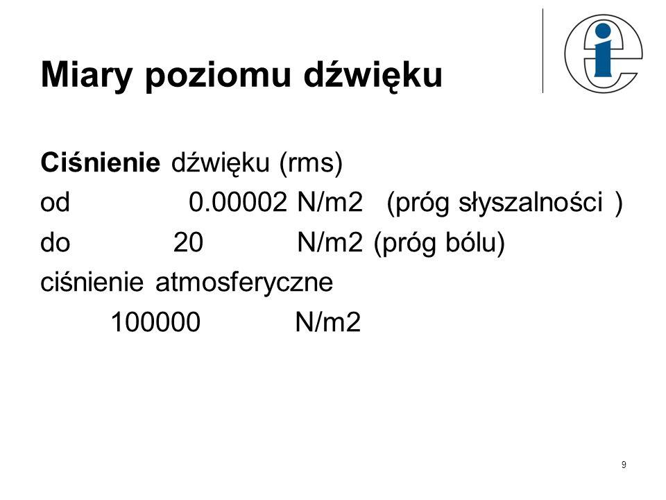 Miary poziomu dźwięku Ciśnienie dźwięku (rms) od 0.00002 N/m2 (próg słyszalności ) do 20 N/m2(próg bólu) ciśnienie atmosferyczne 100000 N/m2 9