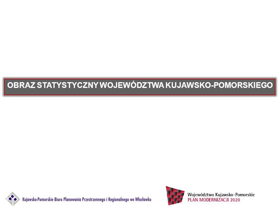 Powiat świecki na tle podziału administracyjnego województwa kujawsko-pomorskiego