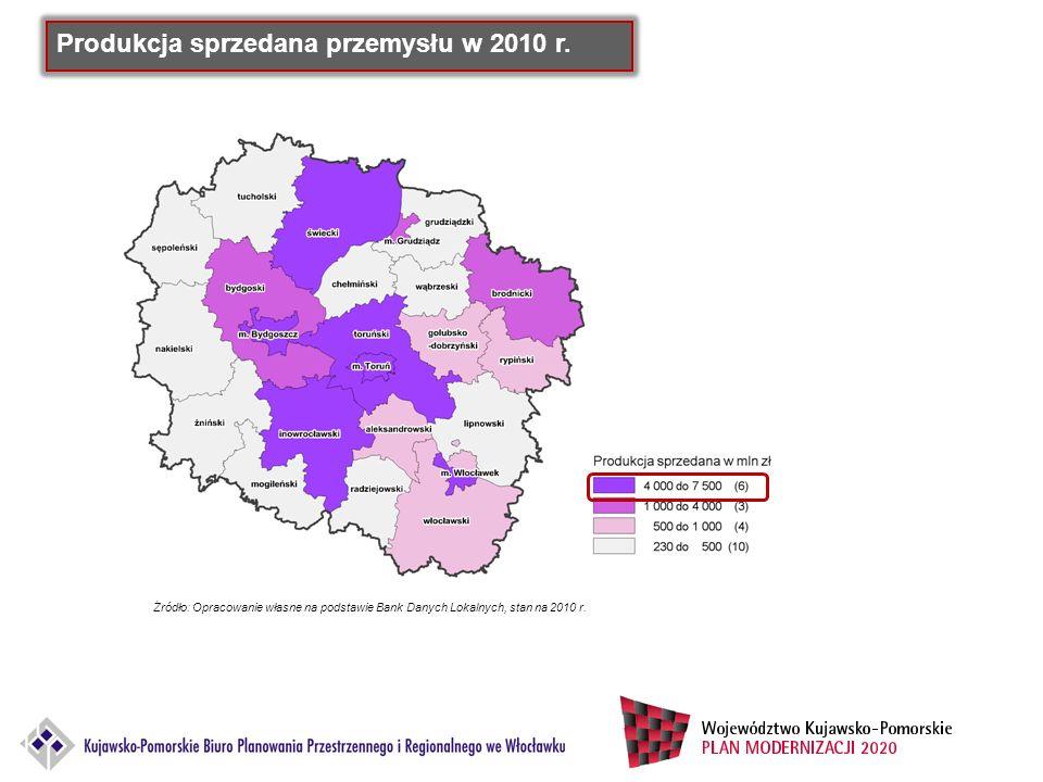 Źródło: Opracowanie własne na podstawie Bank Danych Lokalnych, stan na 2010 r. Produkcja sprzedana przemysłu w 2010 r.