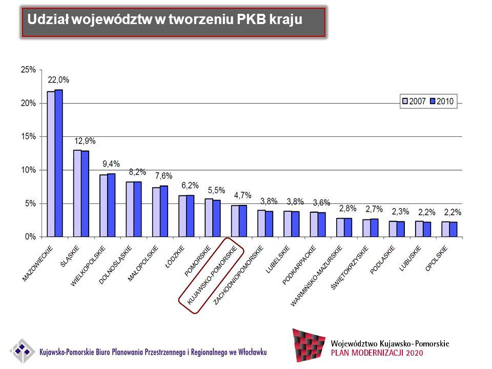 Liczba lekarzy na 1000 mieszkańców Źródło: Opracowanie własne na podstawie Bank Danych Lokalnych, stan na 2010 r.