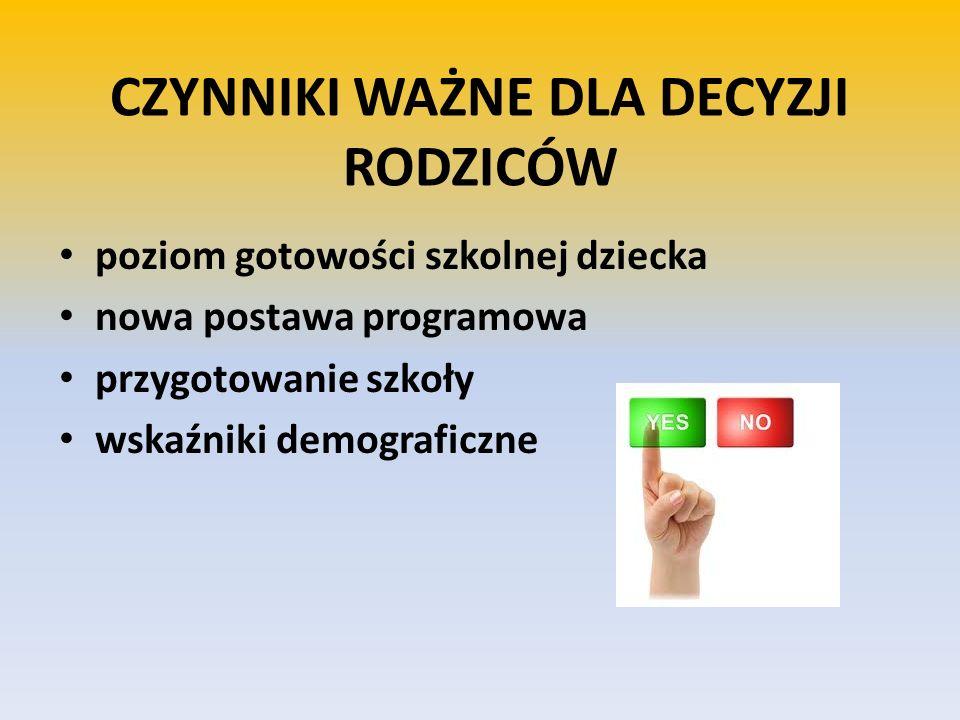 SERDECZNIE DZIĘKUJĘ ZA UWAGĘ Izabela Rodak ppptychy@onet.euppptychy@onet.eu www.ppptychy.plwww.ppptychy.pl DZIEŃ OTWARTY 26.03 godz.