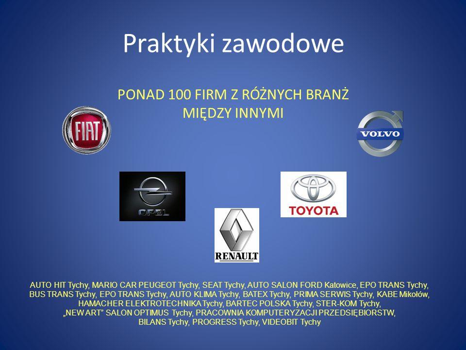 Praktyki zawodowe PONAD 100 FIRM Z RÓŻNYCH BRANŻ MIĘDZY INNYMI AUTO HIT Tychy, MARIO CAR PEUGEOT Tychy, SEAT Tychy, AUTO SALON FORD Katowice, EPO TRAN