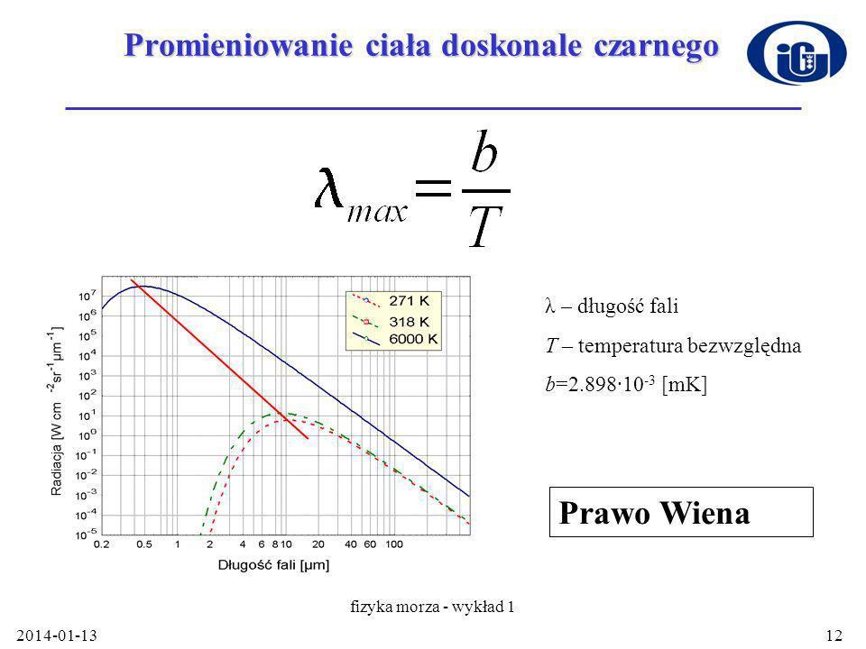 2014-01-13 fizyka morza - wykład 1 12 Promieniowanie ciała doskonale czarnego λ – długość fali T – temperatura bezwzględna b=2.898·10 -3 [mK] Prawo Wiena