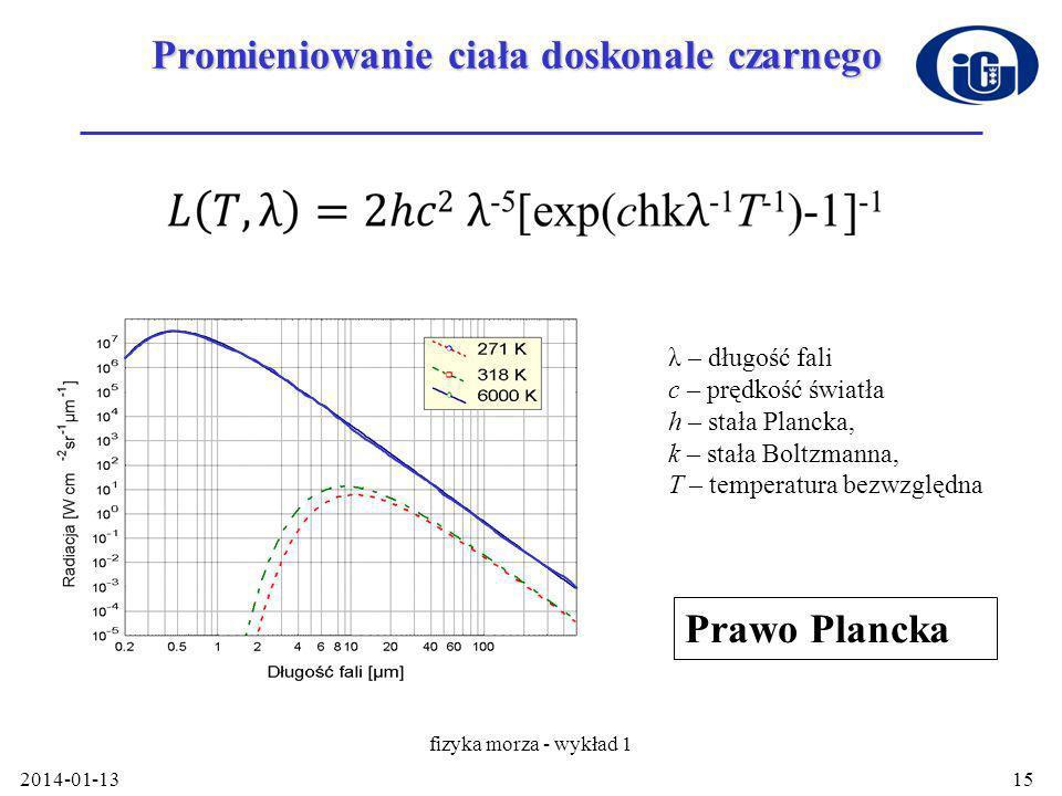 2014-01-13 fizyka morza - wykład 1 15 Promieniowanie ciała doskonale czarnego λ – długość fali c – prędkość światła h – stała Plancka, k – stała Boltzmanna, T – temperatura bezwzględna Prawo Plancka