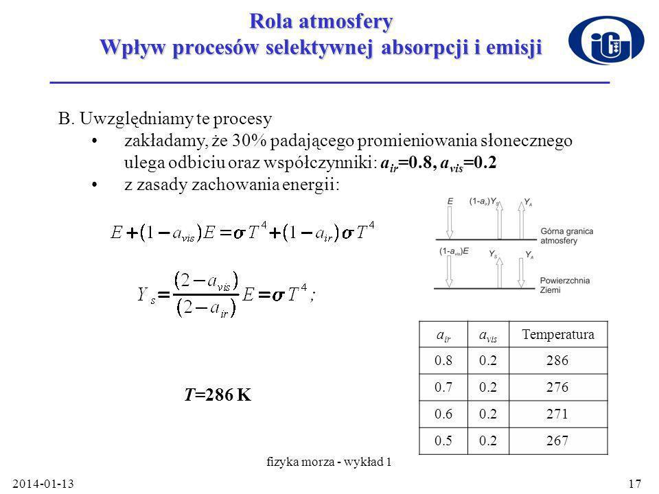 2014-01-13 fizyka morza - wykład 1 17 Rola atmosfery Wpływ procesów selektywnej absorpcji i emisji B.