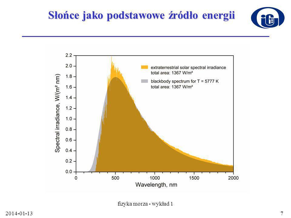 Słońce jako podstawowe źródło energii 2014-01-13 fizyka morza - wykład 1 7