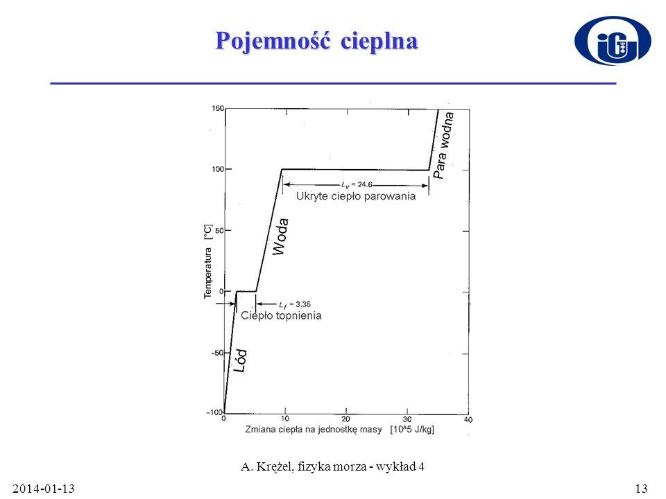 2014-01-13 A. Krężel, fizyka morza - wykład 4 13 Pojemność cieplna