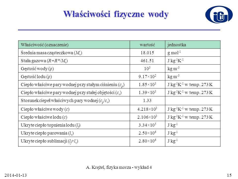 2014-01-13 A. Krężel, fizyka morza - wykład 4 15 Właściwości fizyczne wody Właściwość (oznaczenie)wartośćjednostka Średnia masa cząsteczkowa (M v )18.