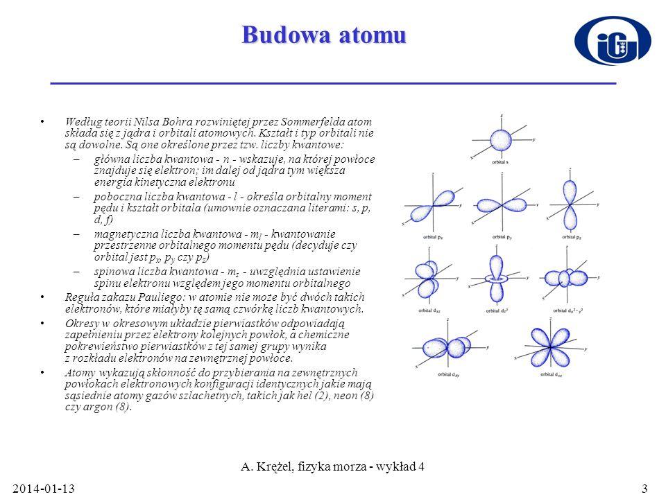 2014-01-13 A. Krężel, fizyka morza - wykład 4 3 Budowa atomu Według teorii Nilsa Bohra rozwiniętej przez Sommerfelda atom składa się z jądra i orbital