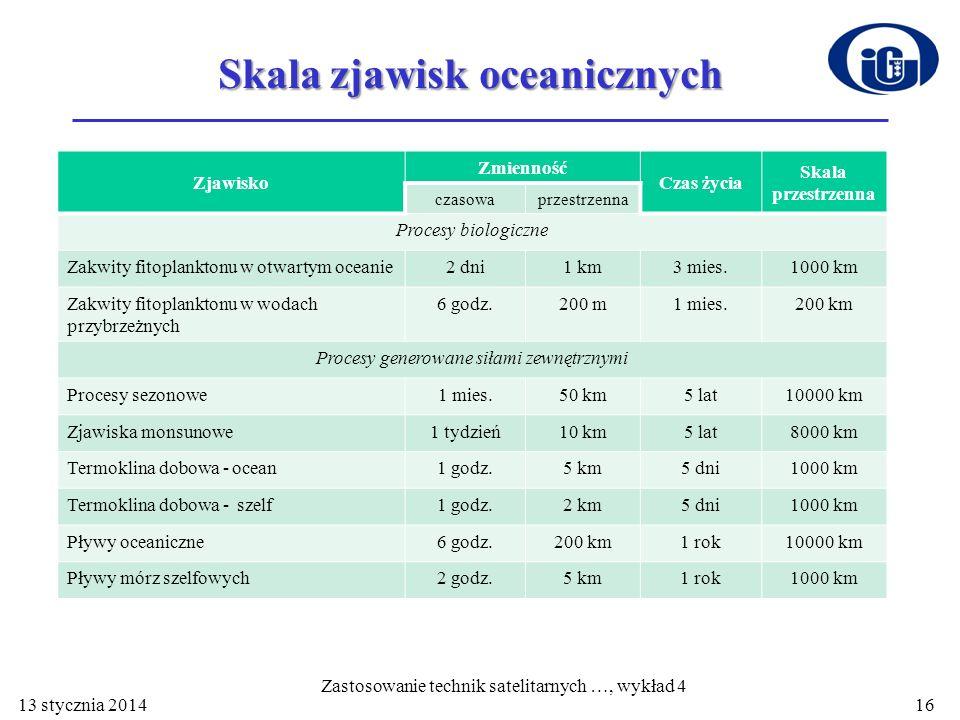 Skala zjawisk oceanicznych Zjawisko Zmienność Czas życia Skala przestrzenna czasowaprzestrzenna Procesy biologiczne Zakwity fitoplanktonu w otwartym oceanie2 dni1 km3 mies.1000 km Zakwity fitoplanktonu w wodach przybrzeżnych 6 godz.200 m1 mies.200 km Procesy generowane siłami zewnętrznymi Procesy sezonowe1 mies.50 km5 lat10000 km Zjawiska monsunowe1 tydzień10 km5 lat8000 km Termoklina dobowa - ocean1 godz.5 km5 dni1000 km Termoklina dobowa - szelf1 godz.2 km5 dni1000 km Pływy oceaniczne6 godz.200 km1 rok10000 km Pływy mórz szelfowych2 godz.5 km1 rok1000 km 13 stycznia 2014 Zastosowanie technik satelitarnych …, wykład 4 16
