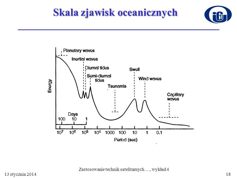 Skala zjawisk oceanicznych 13 stycznia 2014 Zastosowanie technik satelitarnych …, wykład 4 18