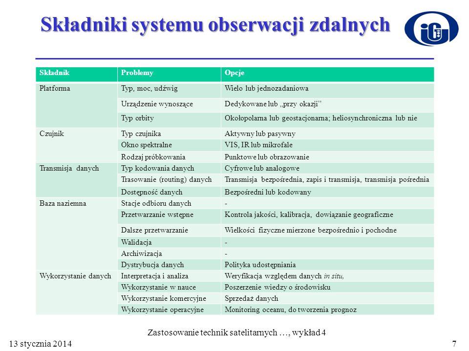 Składniki systemu obserwacji zdalnych SkładnikProblemyOpcje PlatformaTyp, moc, udźwigWielo lub jednozadaniowa Urządzenie wynosząceDedykowane lub przy