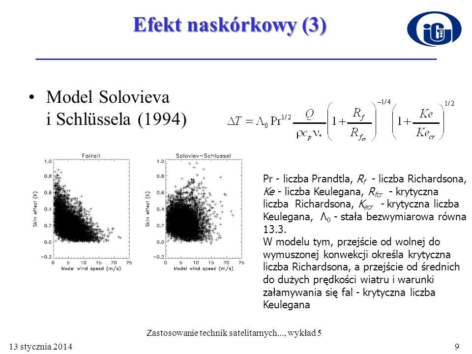 13 stycznia 20149 Efekt naskórkowy (3) Model Solovieva i Schlüssela (1994) Pr - liczba Prandtla, R f - liczba Richardsona, Ke - liczba Keulegana, R fc