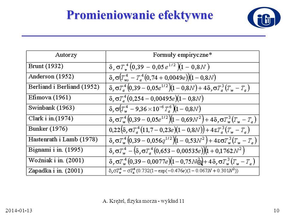 2014-01-13 A. Krężel, fizyka morza - wykład 11 10 Promieniowanie efektywne