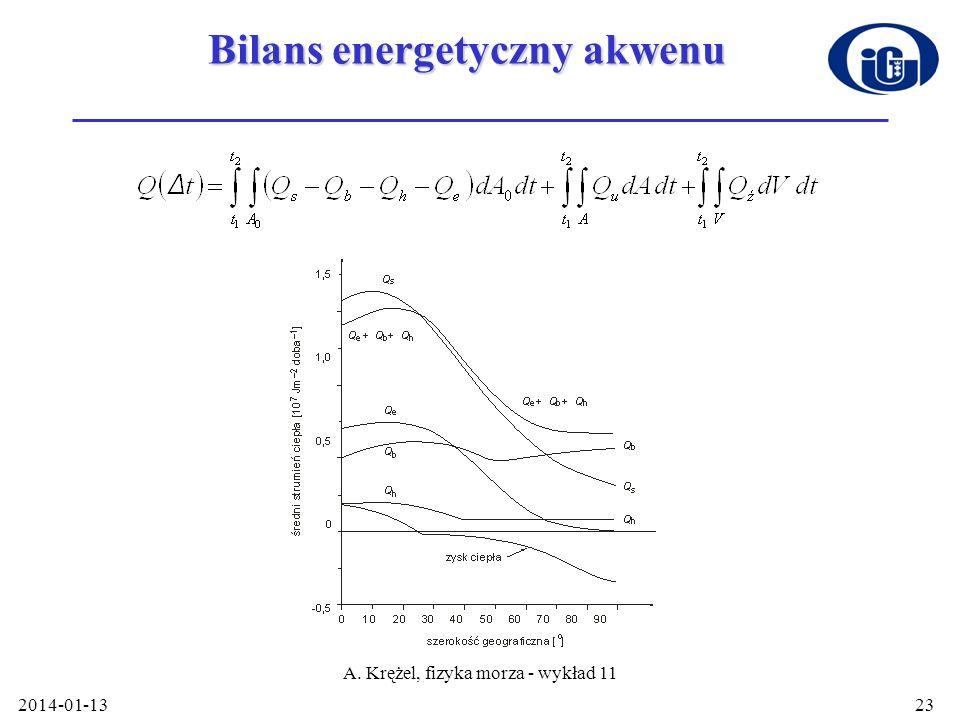 2014-01-13 A. Krężel, fizyka morza - wykład 11 23 Bilans energetyczny akwenu
