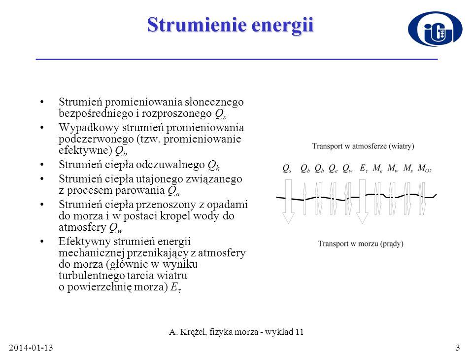2014-01-13 A. Krężel, fizyka morza - wykład 11 3 Strumienie energii Strumień promieniowania słonecznego bezpośredniego i rozproszonego Q s Wypadkowy s