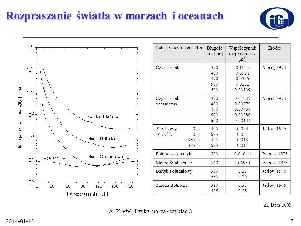 2014-01-13 A. Krężel, fizyka morza - wykład 8 7 Rozpraszanie światła w morzach i oceanach Rodzaj wody/rejon badań Długość fali [nm] Współczynnik rozpr