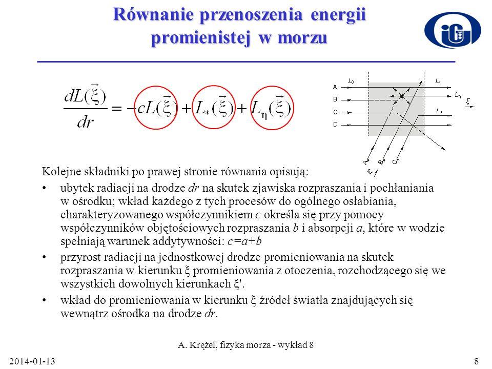 2014-01-13 A. Krężel, fizyka morza - wykład 8 8 Równanie przenoszenia energii promienistej w morzu Kolejne składniki po prawej stronie równania opisuj