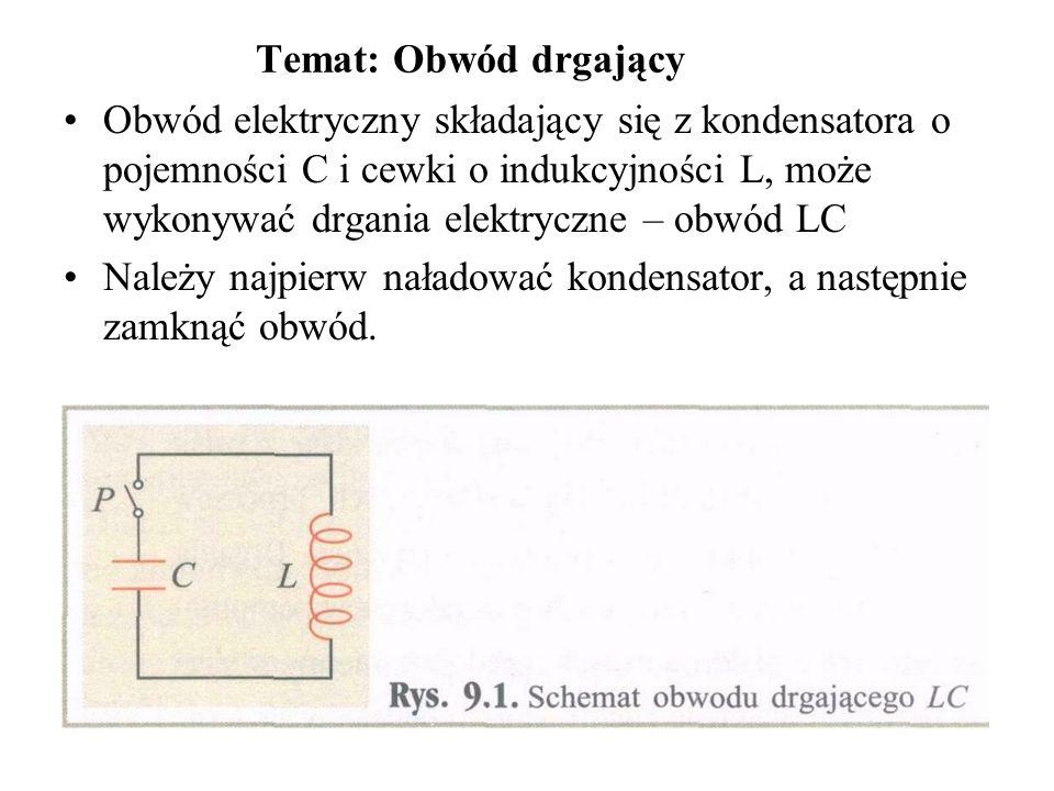 Temat: Obwód drgający Obwód elektryczny składający się z kondensatora o pojemności C i cewki o indukcyjności L, może wykonywać drgania elektryczne – o