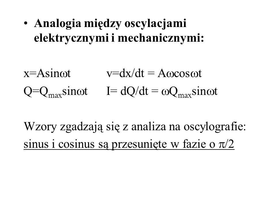 Analogia między oscylacjami elektrycznymi i mechanicznymi: x=Asin tv=dx/dt = A cos t Q=Q max sin tI= dQ/dt = Q max sin t Wzory zgadzają się z analiza