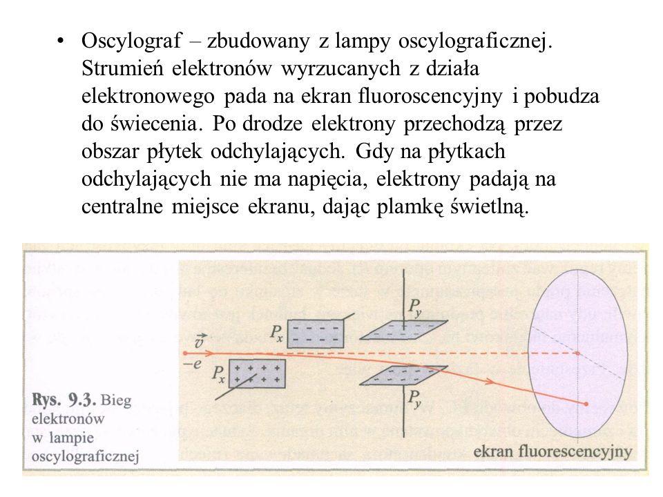 Oscylograf – zbudowany z lampy oscylograficznej. Strumień elektronów wyrzucanych z działa elektronowego pada na ekran fluoroscencyjny i pobudza do świ