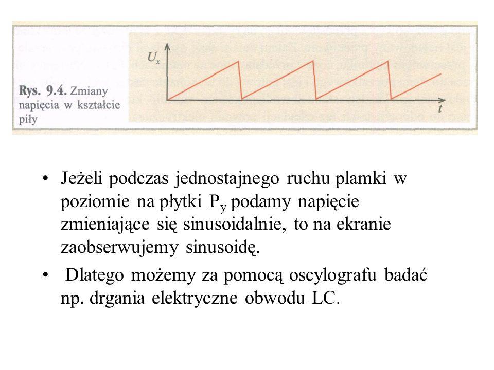 Jeżeli podczas jednostajnego ruchu plamki w poziomie na płytki P y podamy napięcie zmieniające się sinusoidalnie, to na ekranie zaobserwujemy sinusoid