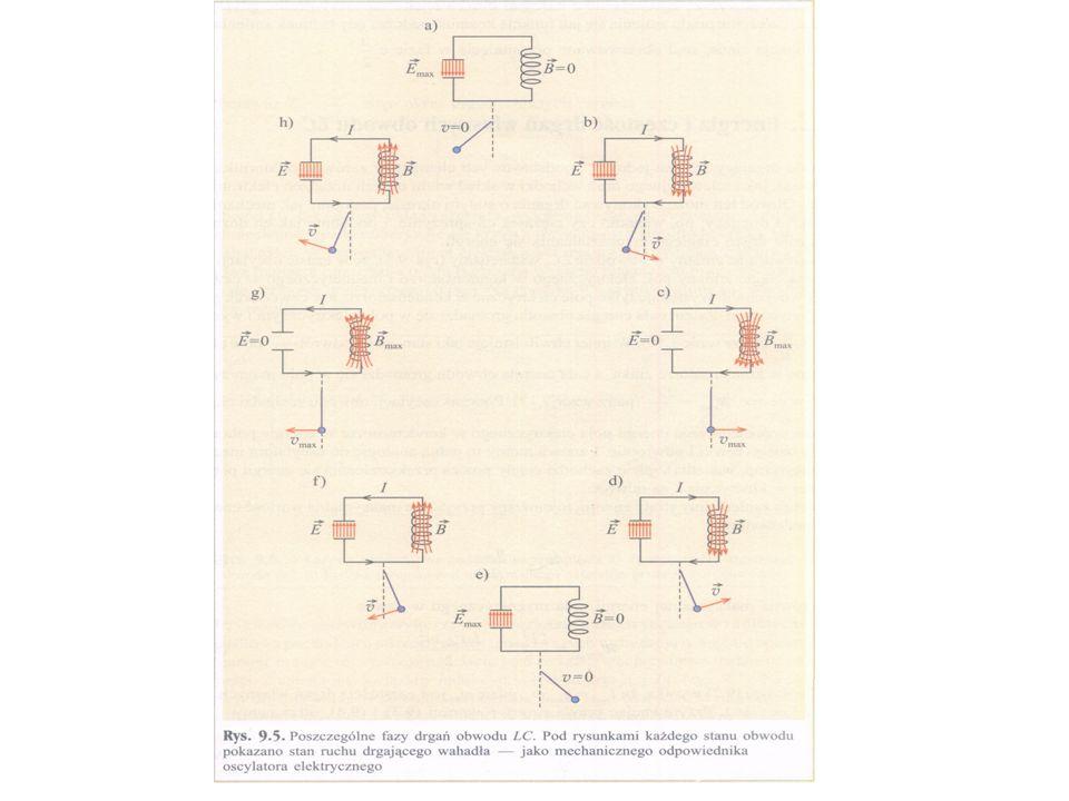 1 (a) – okładki kondensatora są naładowane.