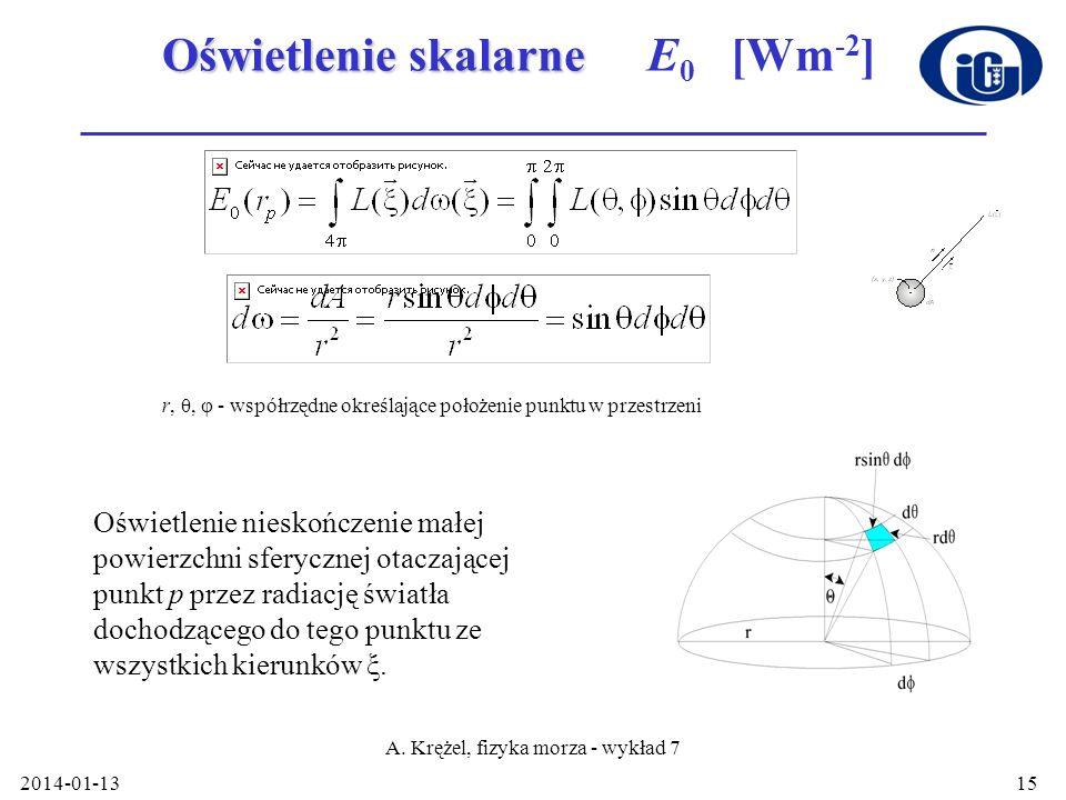 2014-01-13 A. Krężel, fizyka morza - wykład 7 15 Oświetlenie skalarne Oświetlenie skalarne E 0 [Wm -2 ] Oświetlenie nieskończenie małej powierzchni sf