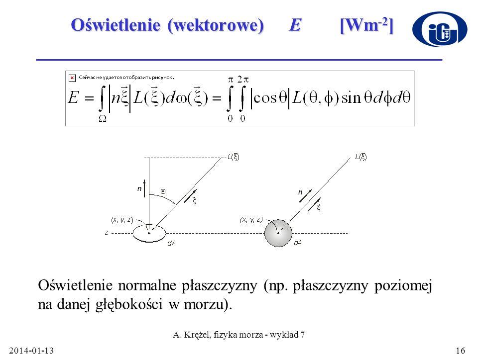 2014-01-13 A. Krężel, fizyka morza - wykład 7 16 Oświetlenie (wektorowe) E [Wm -2 ] Oświetlenie normalne płaszczyzny (np. płaszczyzny poziomej na dane