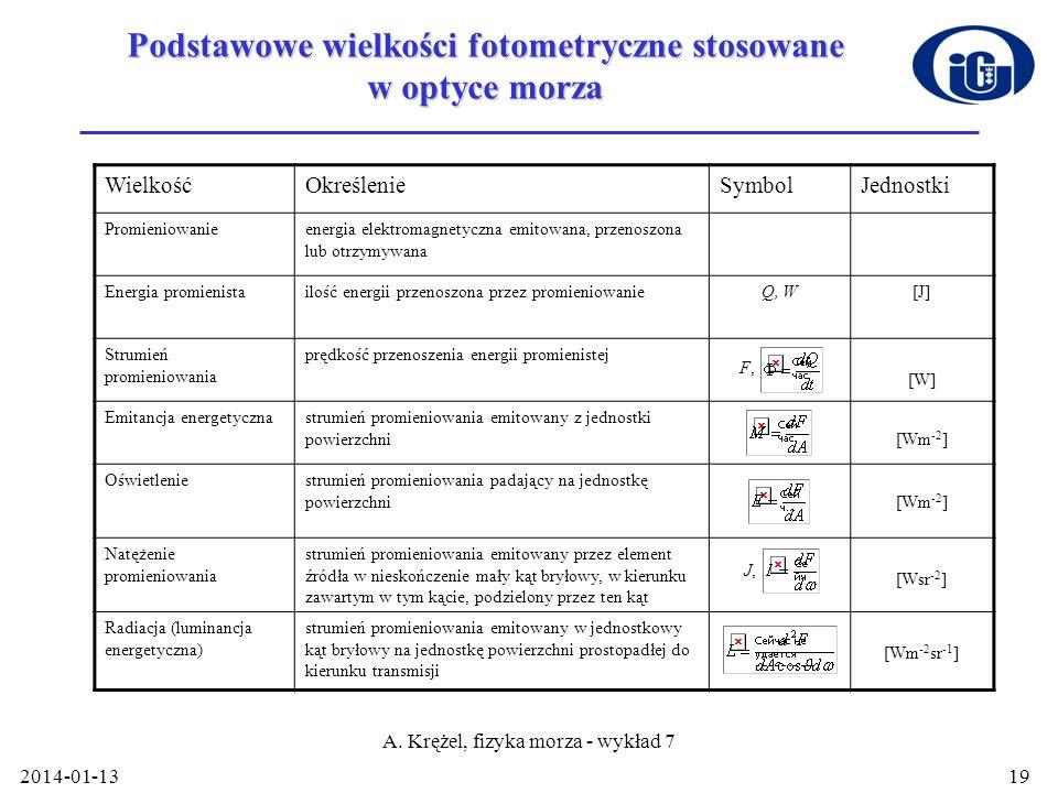 2014-01-13 A. Krężel, fizyka morza - wykład 7 19 WielkośćOkreślenieSymbolJednostki Promieniowanieenergia elektromagnetyczna emitowana, przenoszona lub