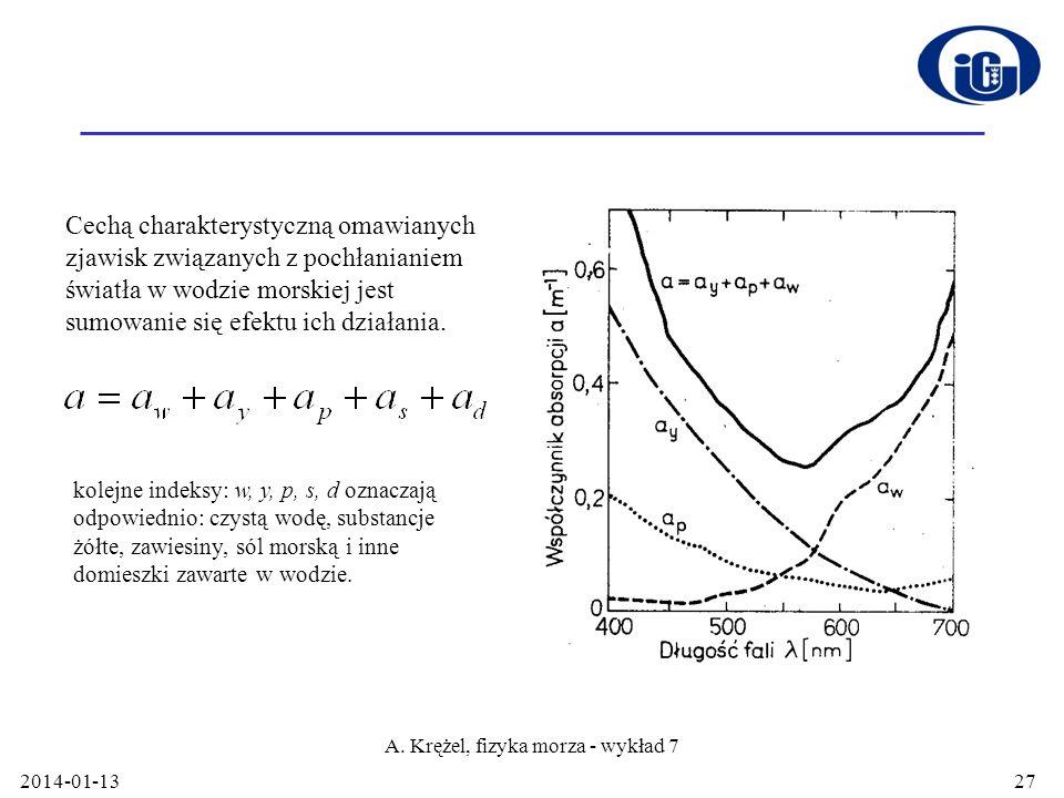 2014-01-13 A. Krężel, fizyka morza - wykład 7 27 kolejne indeksy: w, y, p, s, d oznaczają odpowiednio: czystą wodę, substancje żółte, zawiesiny, sól m