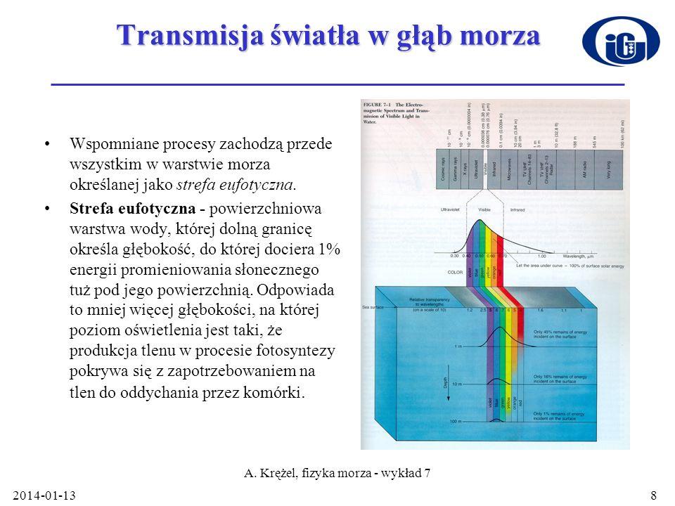 2014-01-13 A. Krężel, fizyka morza - wykład 7 8 Transmisja światła w głąb morza Wspomniane procesy zachodzą przede wszystkim w warstwie morza określan