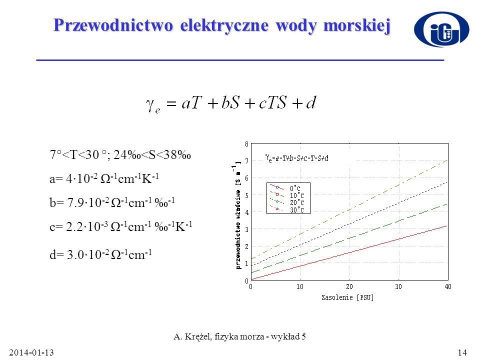 2014-01-13 A. Krężel, fizyka morza - wykład 5 14 Przewodnictwo elektryczne wody morskiej 7°<T<30 °; 24<S<38 a= 410 -2 Ω -1 cm -1 K -1 b= 7.910 -2 Ω -1