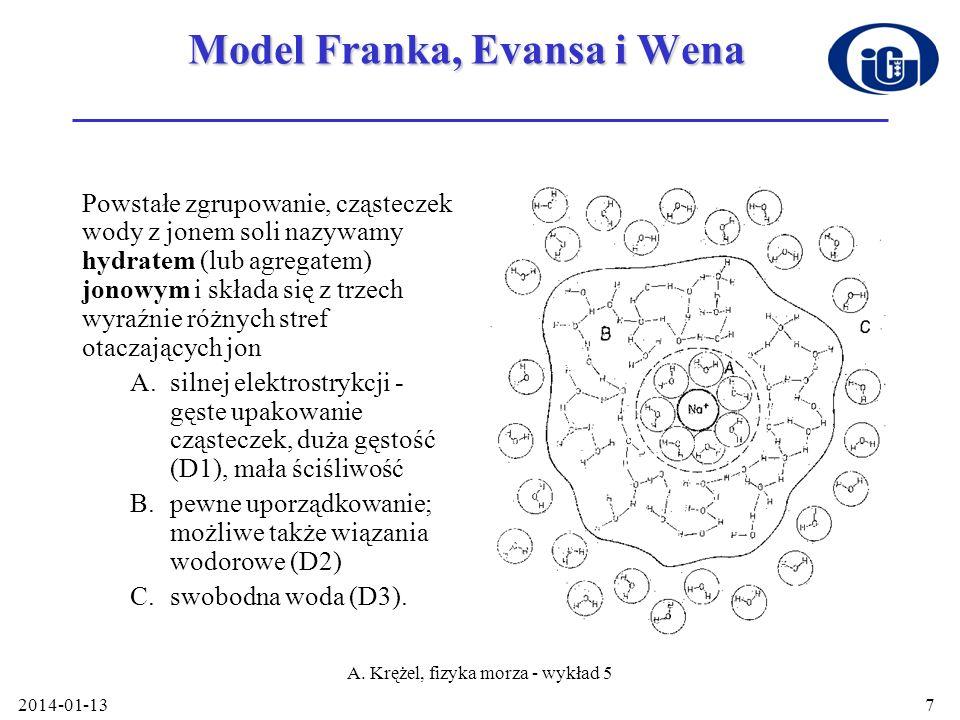 2014-01-13 A. Krężel, fizyka morza - wykład 5 7 Model Franka, Evansa i Wena Powstałe zgrupowanie, cząsteczek wody z jonem soli nazywamy hydratem (lub
