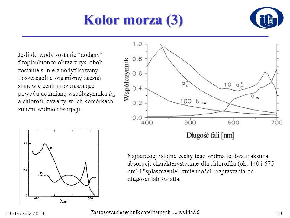 Kolor morza (3) Najbardziej istotne cechy tego widma to dwa maksima absorpcji charakterystyczne dla chlorofilu (ok. 440 i 675 nm) i