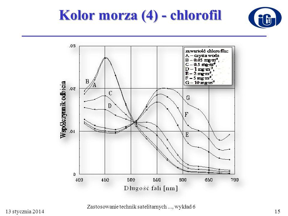Kolor morza (4) - chlorofil 13 stycznia 2014 Zastosowanie technik satelitarnych..., wykład 6 15