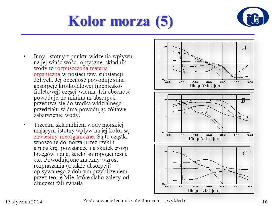 Kolor morza (5) Inny, istotny z punktu widzenia wpływu na jej właściwości optyczne, składnik wody to rozpuszczona materia organiczna w postaci tzw. su