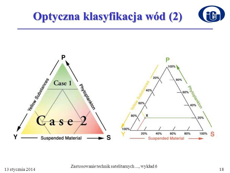 Optyczna klasyfikacja wód (2) 13 stycznia 2014 Zastosowanie technik satelitarnych..., wykład 6 18