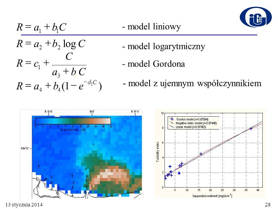 - model z ujemnym współczynnikiem - model Gordona - model logarytmiczny - model liniowy RabC RabC Rc C abC Rabe dC 11 22 1 33 44 1 1 log () 13 styczni