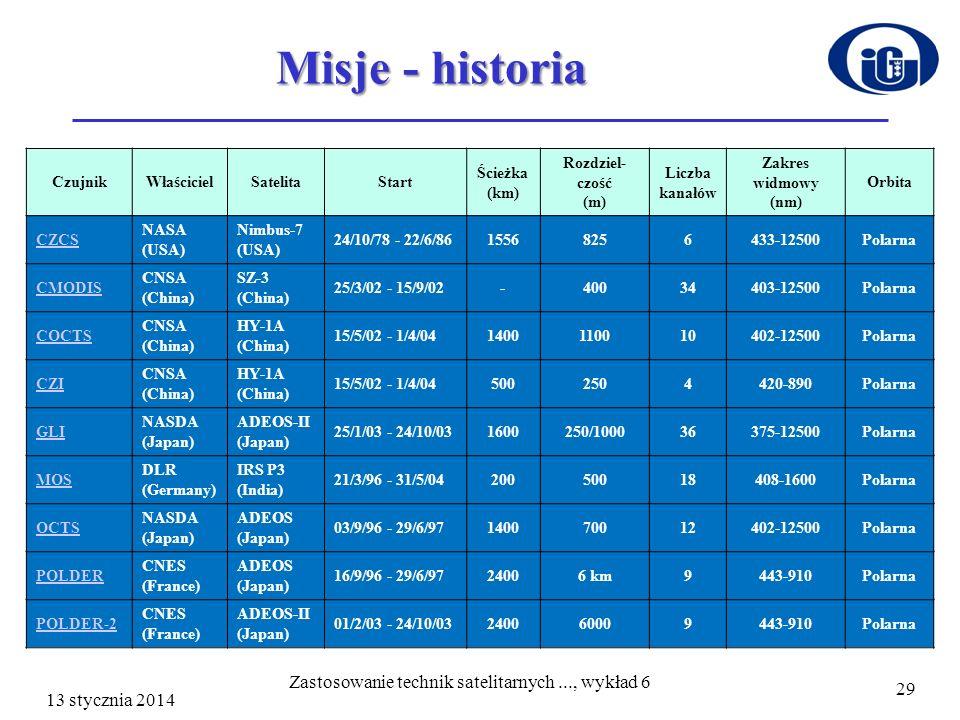 Misje - historia CzujnikWłaścicielSatelitaStart Ścieżka (km) Rozdziel- czość (m) Liczba kanałów Zakres widmowy (nm) Orbita CZCS NASA (USA) Nimbus-7 (U