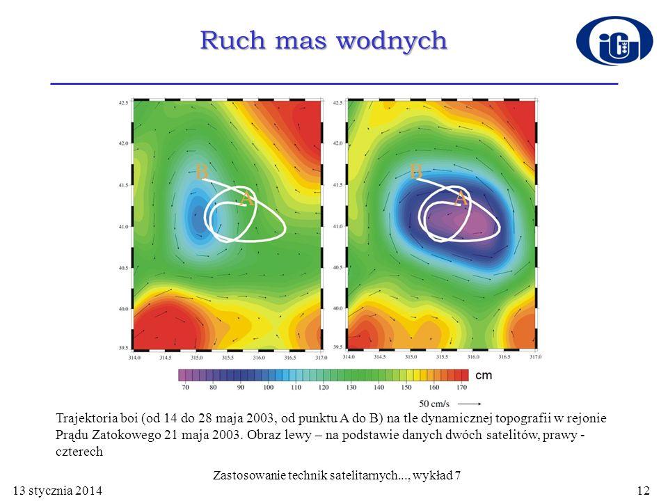 Ruch mas wodnych 13 stycznia 2014 Zastosowanie technik satelitarnych..., wykład 7 12 Trajektoria boi (od 14 do 28 maja 2003, od punktu A do B) na tle