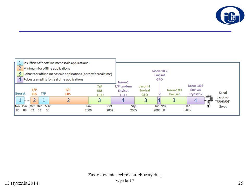 13 stycznia 2014 Zastosowanie technik satelitarnych..., wykład 7 25