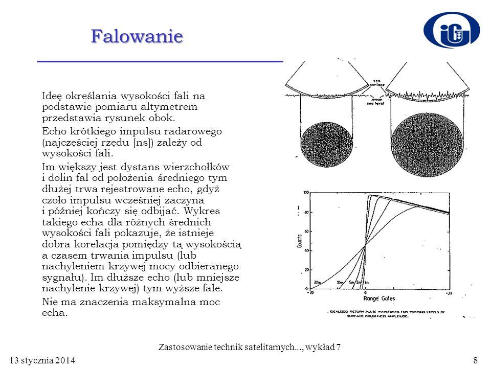 Falowanie Ideę określania wysokości fali na podstawie pomiaru altymetrem przedstawia rysunek obok. Echo krótkiego impulsu radarowego (najczęściej rzęd