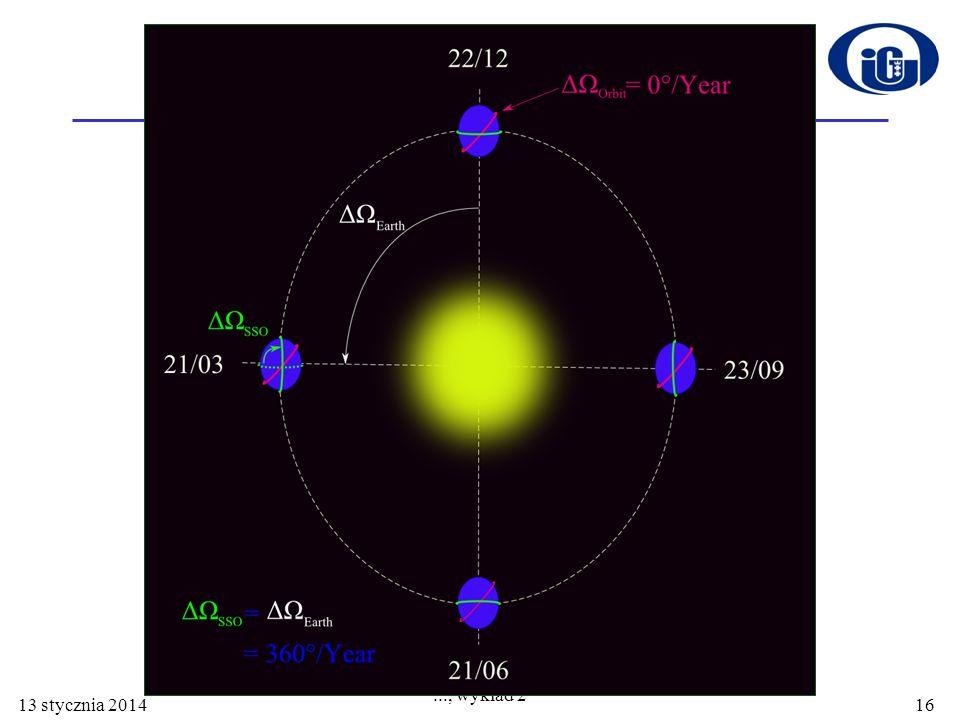 13 stycznia 2014 Zastosowanie technik satelitarnych..., wykład 2 16