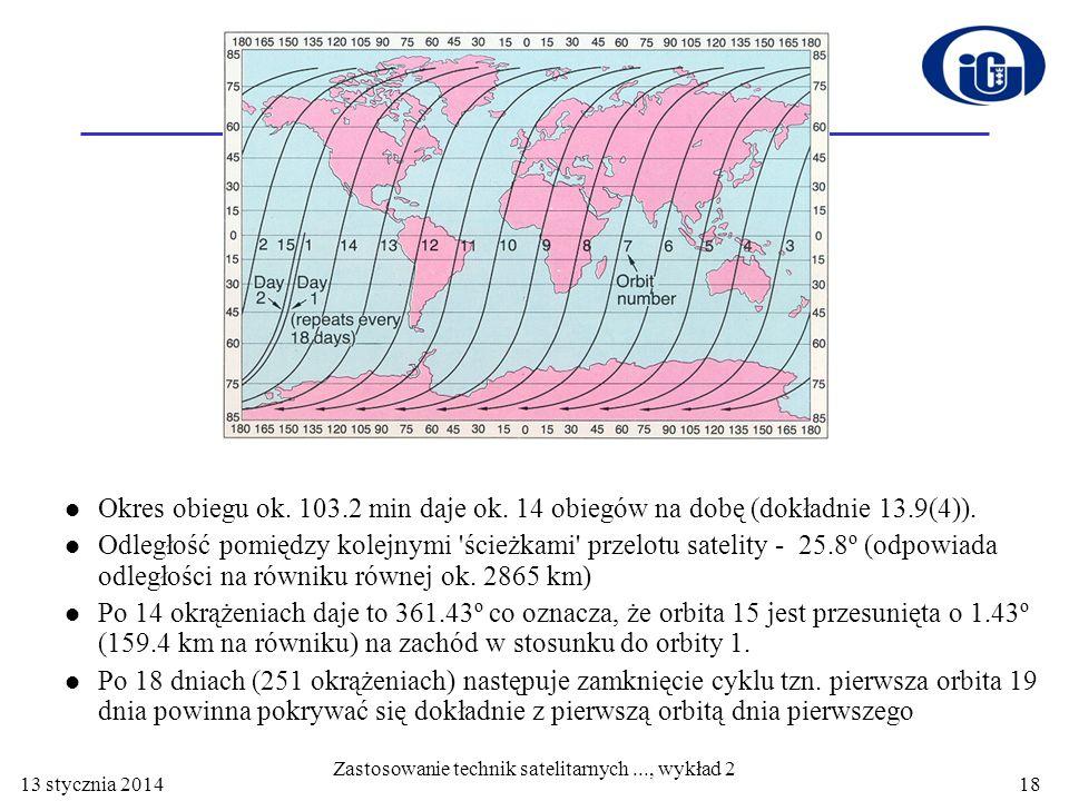 Okres obiegu ok. 103.2 min daje ok. 14 obiegów na dobę (dokładnie 13.9(4)). Odległość pomiędzy kolejnymi 'ścieżkami' przelotu satelity - 25.8º (odpowi