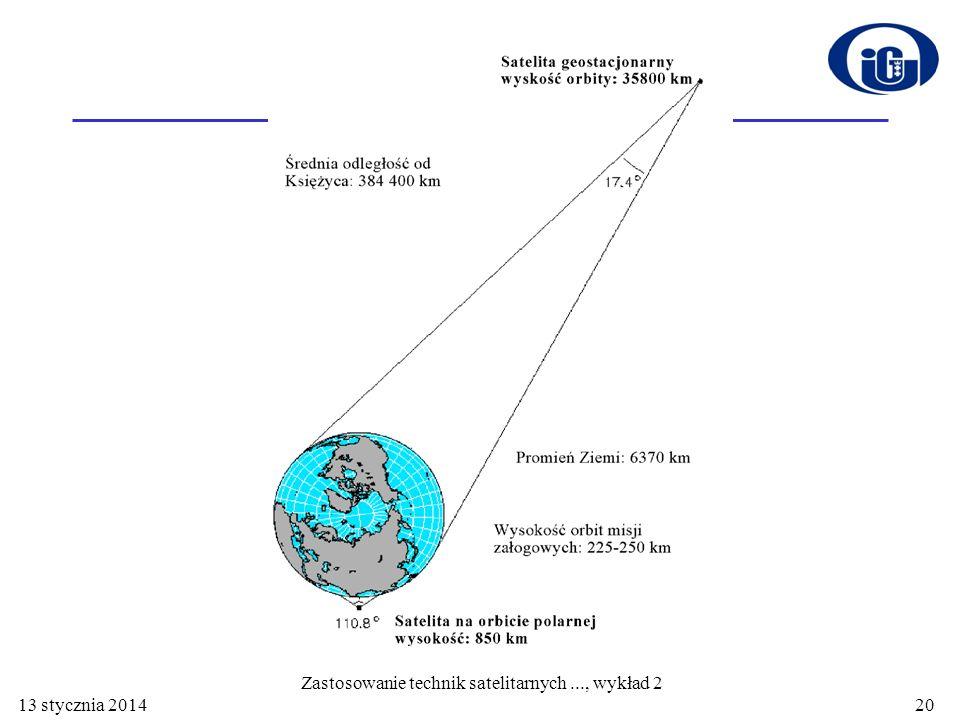 13 stycznia 201420 Zastosowanie technik satelitarnych..., wykład 2