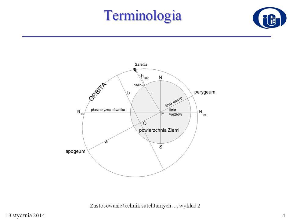 Terminologia 13 stycznia 2014 Zastosowanie technik satelitarnych..., wykład 2 4