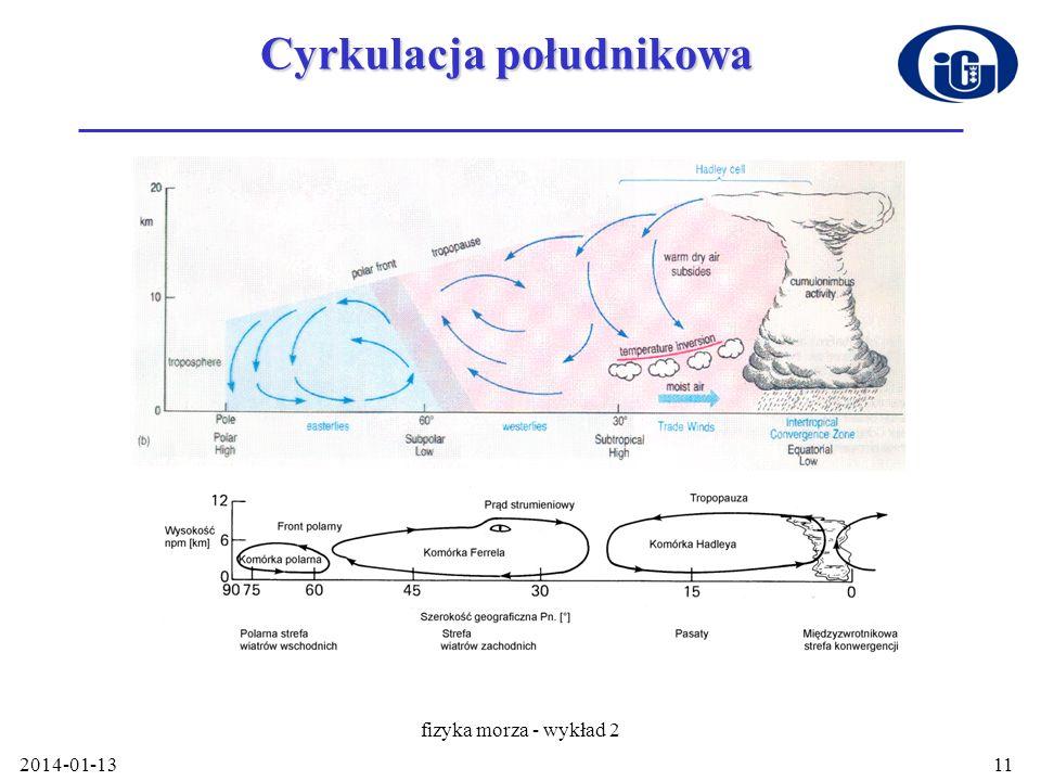 2014-01-13 fizyka morza - wykład 2 11 Cyrkulacja południkowa