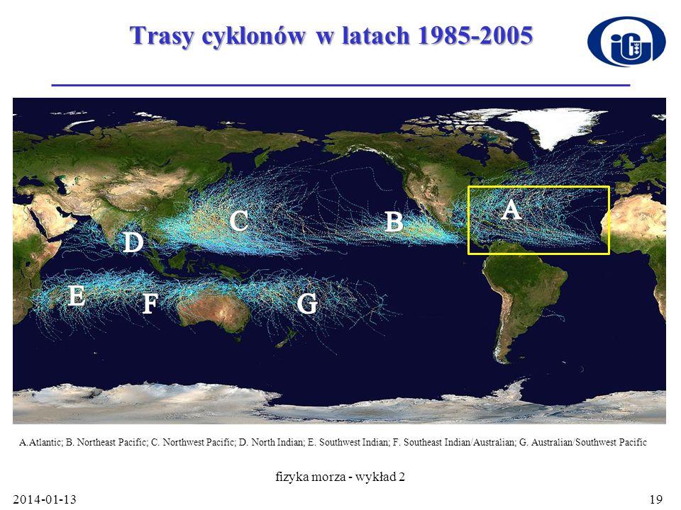 Trasy cyklonów w latach 1985-2005 2014-01-13 fizyka morza - wykład 2 19 A.Atlantic; B. Northeast Pacific; C. Northwest Pacific; D. North Indian; E. So