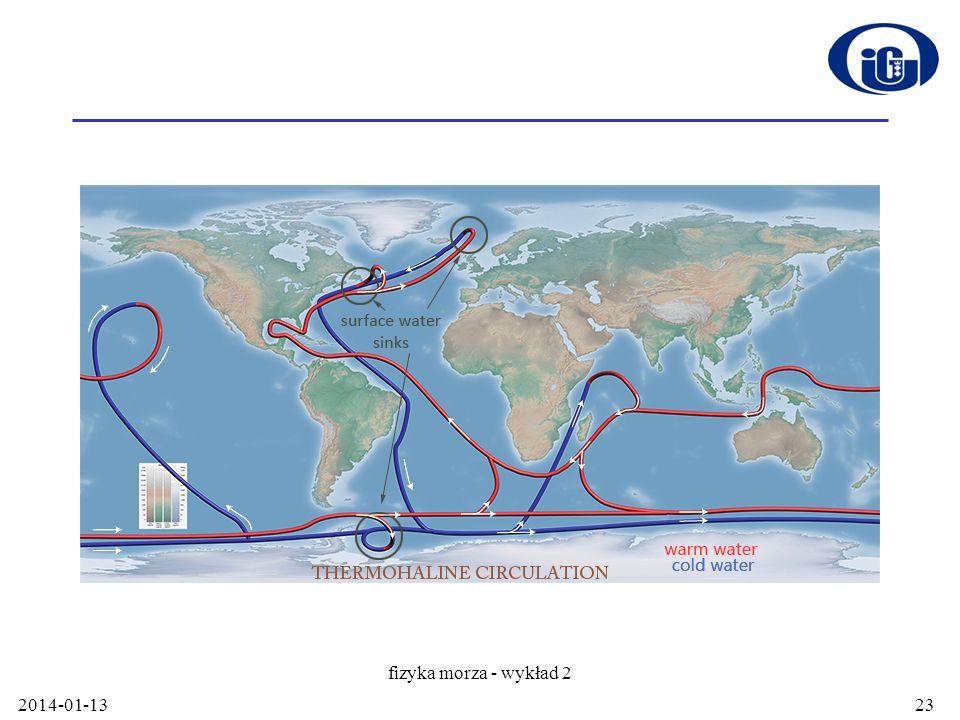 2014-01-13 fizyka morza - wykład 2 23